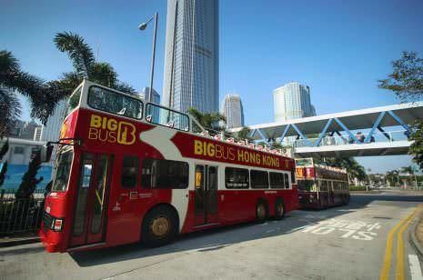 Fortbewegung Städtereise